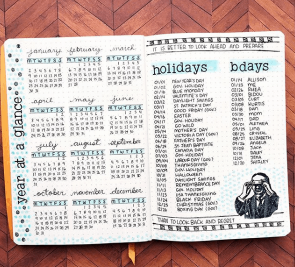 quirkyheart Year At A Glance Spread